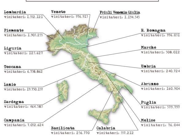 In Italia nel 2015 i visitatori sono stati 42.953.137. La classifica per Regioni