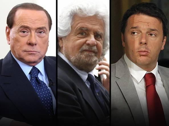 Legge elettorale, Berlusconi: